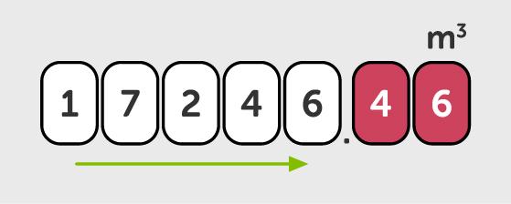 Understanding your meter | EnergyAustralia